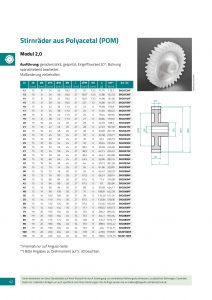 Zipperle-Katalog-42