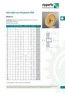 Zipperle-Katalog-33