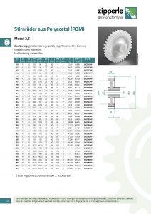 Zipperle-Katalog-44